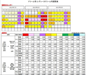 "A sample of the different fare structures for JR Bus' ""Dream"" taken from their website."